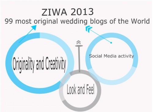 Ziwa 2013 - Pinceladas de Bodas